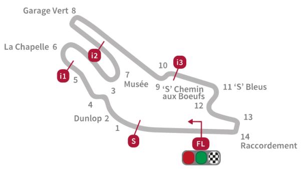 Circuito di Le Mans