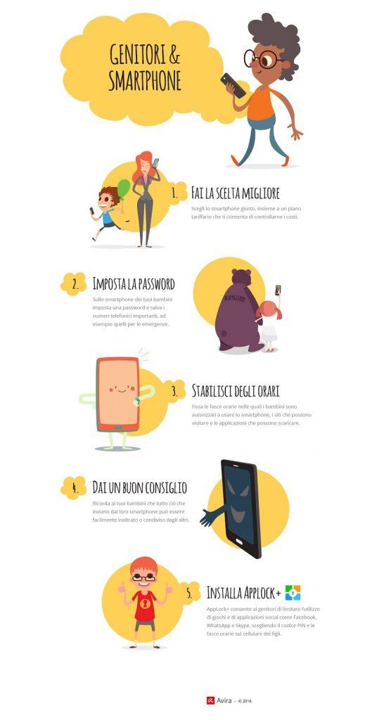 Infografica_Avira